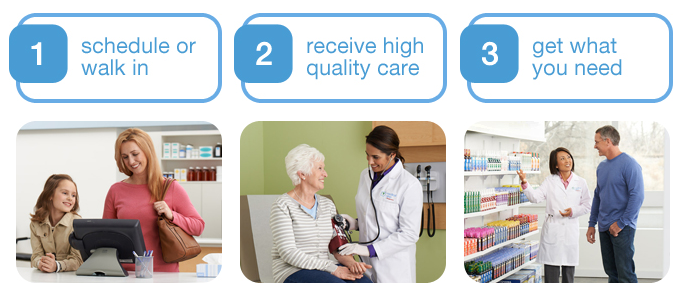 About Your Visit Walgreens Healthcare Clinic #HealthcareClinic #CollectiveBias